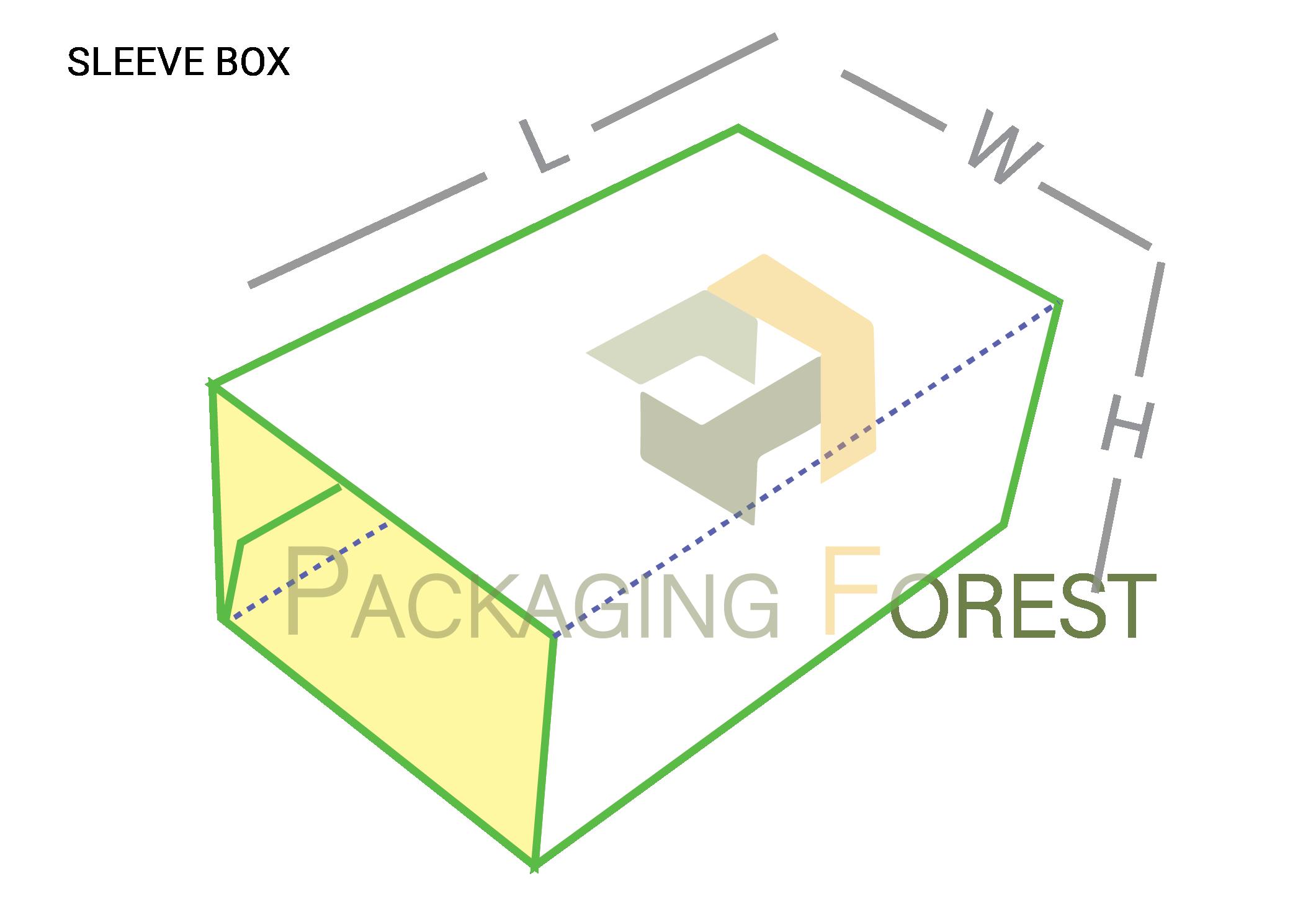 Custom Sleeve Packaging Box Template